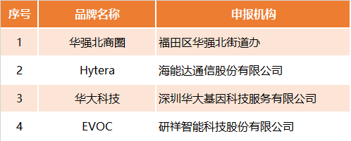 第十四届深圳知名品牌1.png